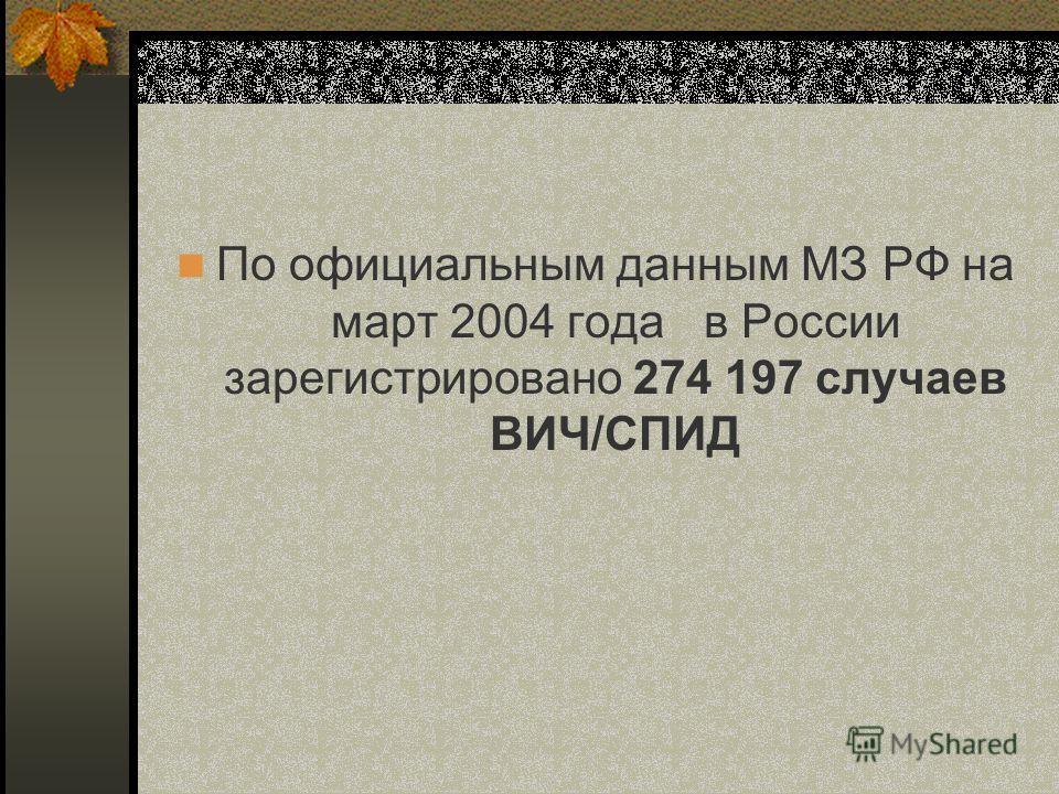 По официальным данным МЗ РФ на март 2004 года в России зарегистрировано 274 197 случаев ВИЧ/СПИД
