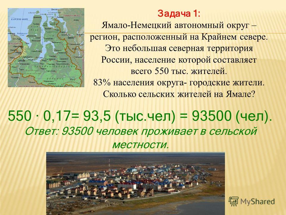 Задача 1: Ямало-Немецкий автономный округ – регион, расположенный на Крайнем севере. Это небольшая северная территория России, население которой составляет всего 550 тыс. жителей. 83% населения округа- городские жители. Сколько сельских жителей на Ям