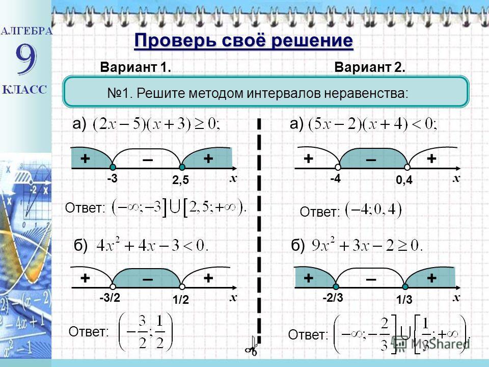 1. Решите методом интервалов неравенства: б) Вариант 1. а) Вариант 2. б) а) Самостоятельная работа !