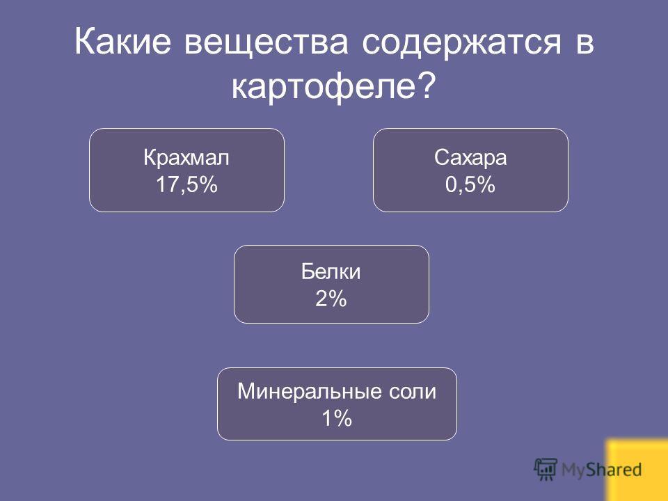 Какие вещества содержатся в картофеле? Крахмал 17,5% Сахара 0,5% Белки 2% Минеральные соли 1%