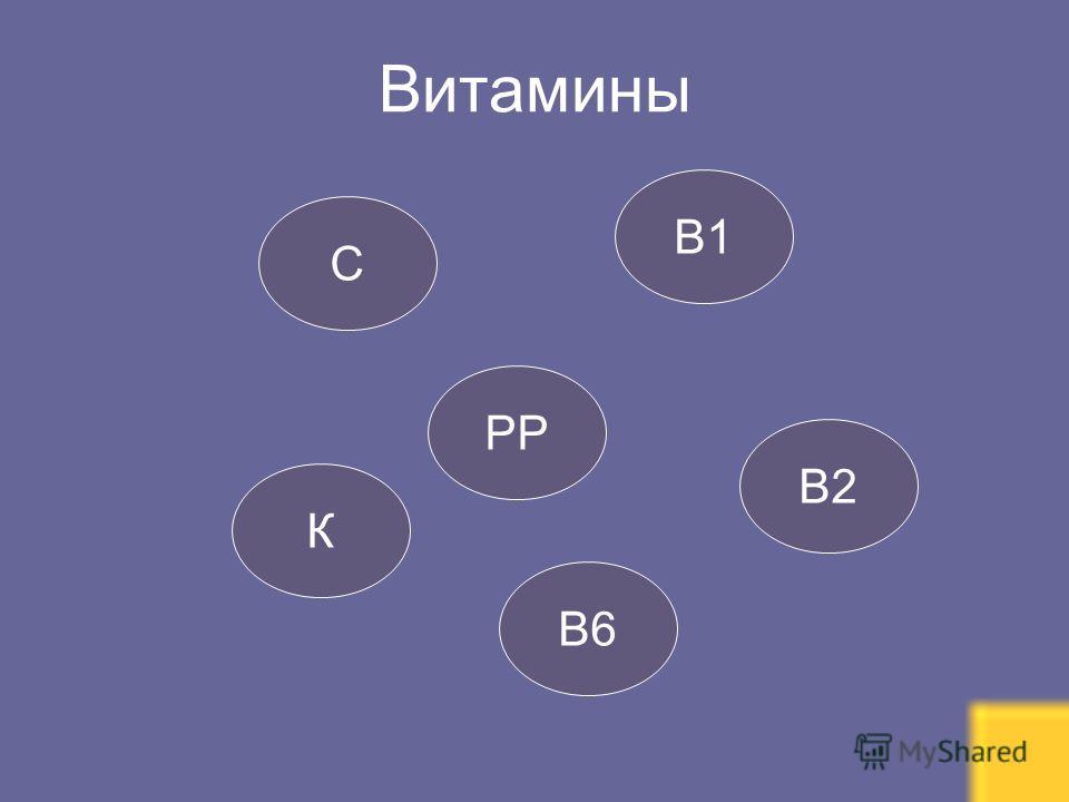 Витамины К С РР В6 В1 В2