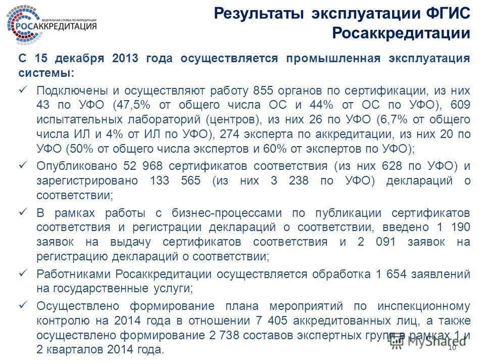 Результаты эксплуатации ФГИС Росаккредитации 10 С 15 декабря 2013 года осуществляется промышленная эксплуатация системы: Подключены и осуществляют работу 855 органов по сертификации, из них 43 по УФО (47,5% от общего числа ОС и 44% от ОС по УФО), 609