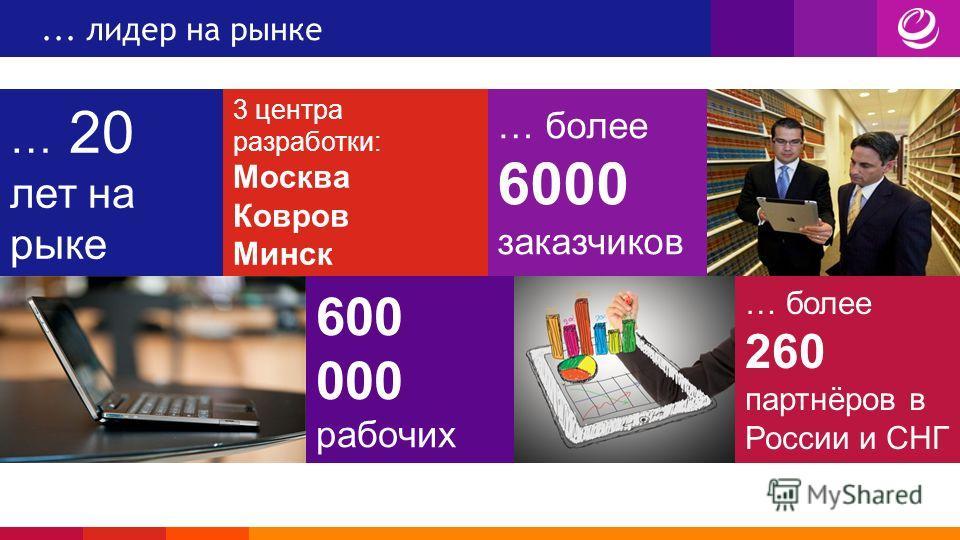 ... лидер на рынке … более 600 000 рабочих мест … более 6000 заказчиков … более 260 партнёров в России и СНГ … 20 лет на рыке 3 центра разработки: Москва Ковров Минск