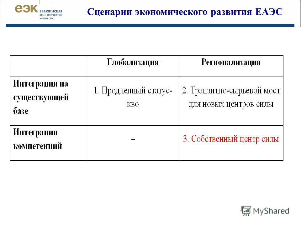 Сценарии экономического развития ЕАЭС