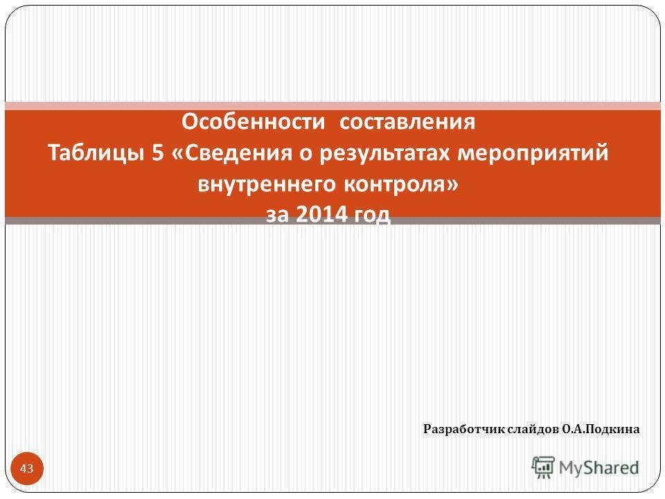 Разработчик слайдов О. А. Подкина 43 Особенности составления Таблицы 5 « Сведения о результатах мероприятий внутреннего контроля » за 2014 год