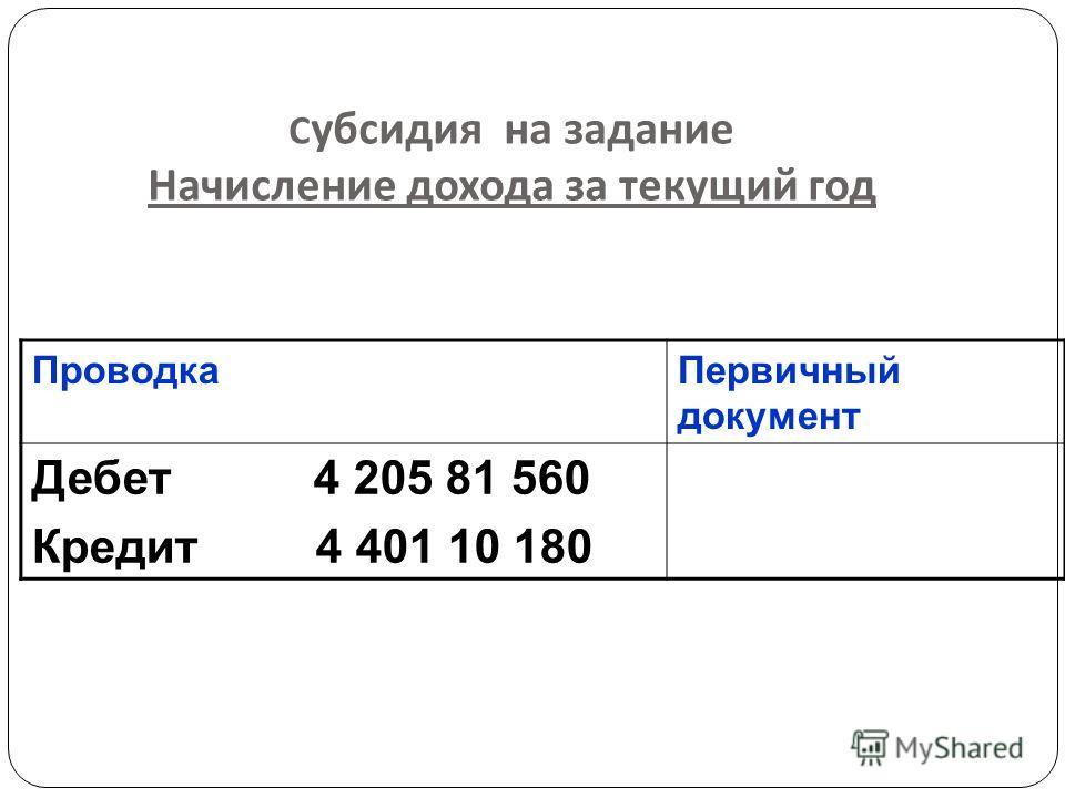 С убсидия на задание Начисление дохода за текущий год Проводка Первичный документ Дебет 4 205 81 560 Кредит 4 401 10 180