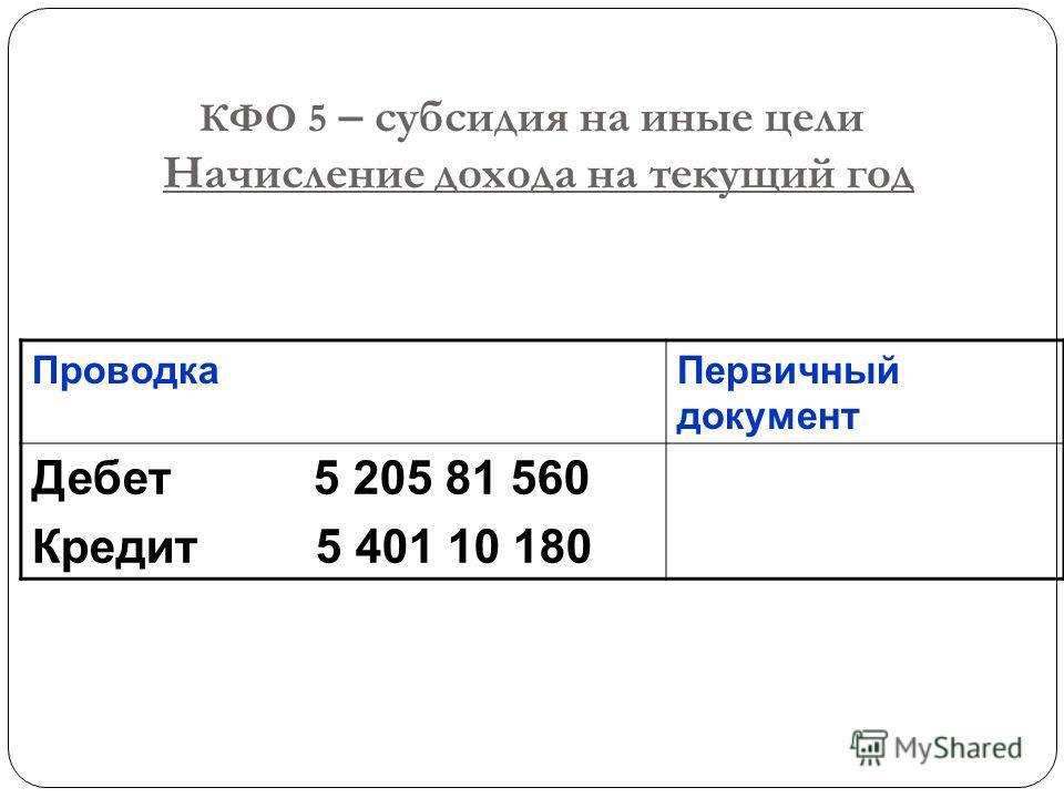 КФО 5 – субсидия на иные цели Начисление дохода на текущий год Проводка Первичный документ Дебет 5 205 81 560 Кредит 5 401 10 180