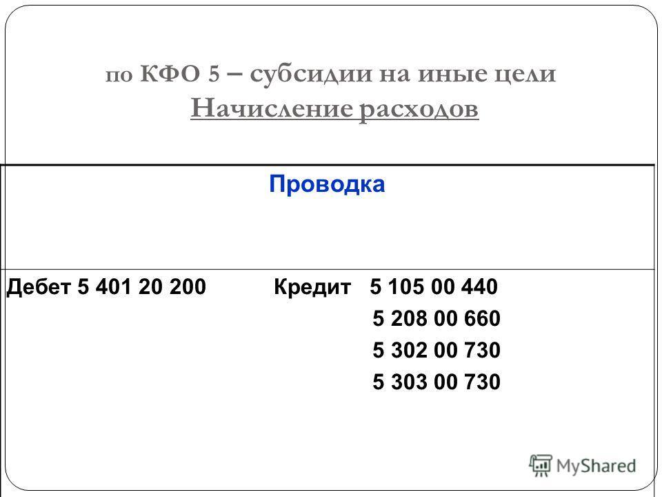 по КФО 5 – субсидии на иные цели Начисление расходов Проводка Дебет 5 401 20 200 Кредит 5 105 00 440 5 208 00 660 5 302 00 730 5 303 00 730