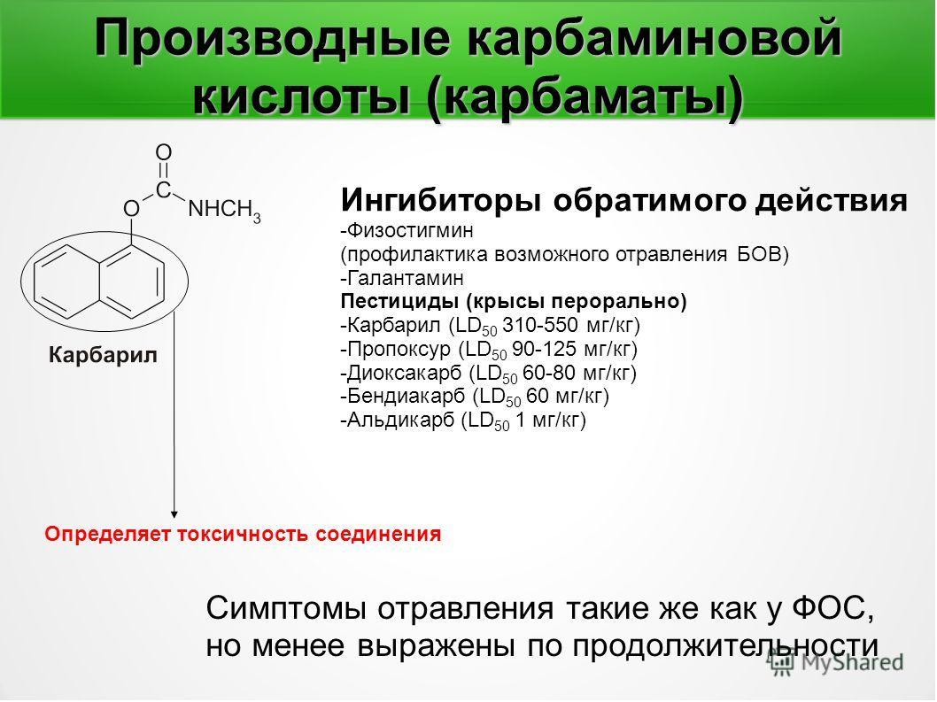 Производные карбаминовой кислоты (карбаматы) Ингибиторы обратимого действия -Физостигмин (профилактика возможного отравления БОВ) -Галантамин Пестициды (крысы перорально) -Карбарил (LD 50 310-550 мг/кг) -Пропоксур (LD 50 90-125 мг/кг) -Диоксакарб (LD