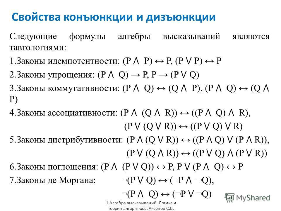 Свойства конъюнкции и дизъюнкции 1. Алгебра высказываний. Логика и теория алгоритмов, Аксёнов С.В. Следующие формулы алгебры высказываний являются тавтологиями: 1. Законы идемпотентности: (P P) P, (P P) P 2. Законы упрощения: (P Q) P, P (P Q) 3. Зако