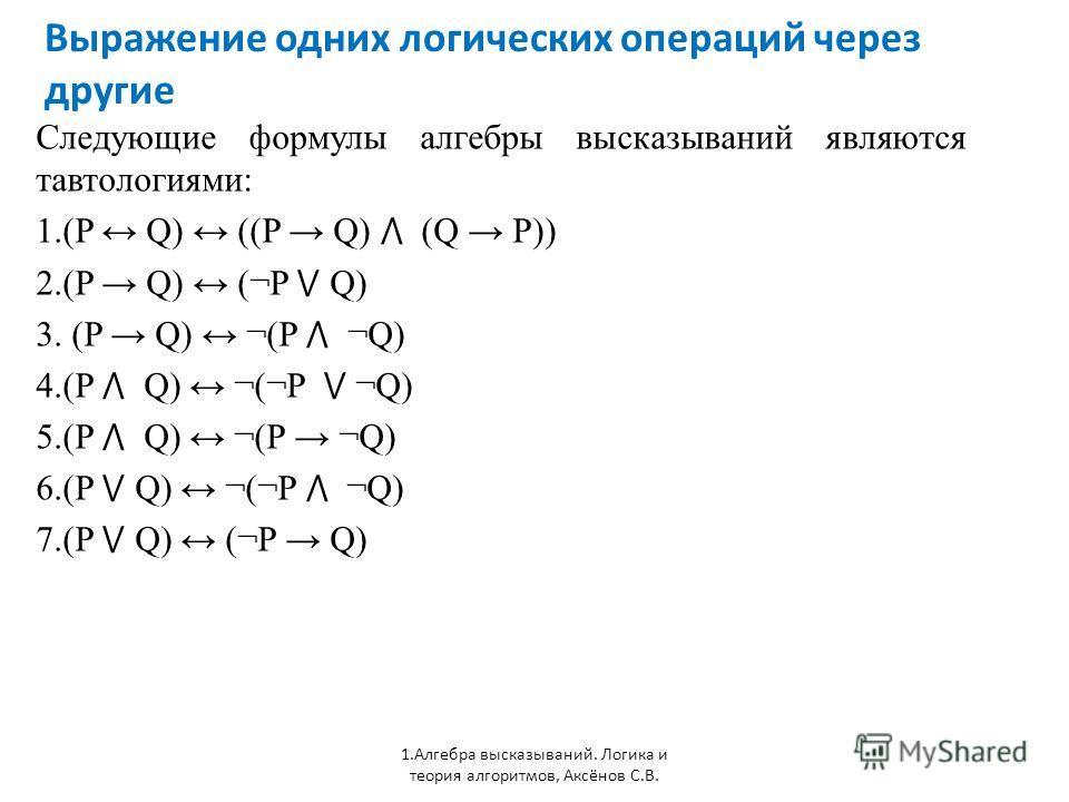 Выражение одних логических операций через другие 1. Алгебра высказываний. Логика и теория алгоритмов, Аксёнов С.В. Следующие формулы алгебры высказываний являются тавтологиями: 1.(P Q) ((P Q) (Q P)) 2.(P Q) (¬P Q) 3. (P Q) ¬(P ¬Q) 4.(P Q) ¬(¬P ¬Q) 5.