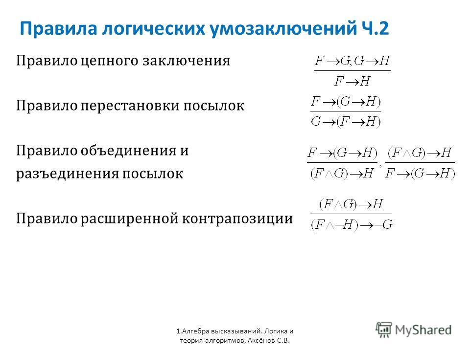 Правила логических умозаключений Ч.2 1. Алгебра высказываний. Логика и теория алгоритмов, Аксёнов С.В. Правило цепного заключения Правило перестановки посылок Правило объединения и разъединения посылок Правило расширенной контрапозиции