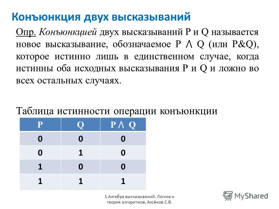 Конъюнкция двух высказываний 1. Алгебра высказываний. Логика и теория алгоритмов, Аксёнов С.В. Опр. Конъюнкцией двух высказываний P и Q называется новое высказывание, обозначаемое P Q (или P&Q), которое истинно лишь в единственном случае, когда истин