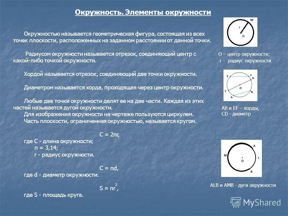 Окружность. Элементы окружности Окружностью называется геометрическая фигура, состоящая из всех точек плоскости, расположенных на заданном расстоянии от данной точки. Радиусом окружности называется отрезок, соединяющий центр с О – центр окружности; к