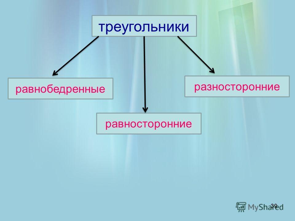 39 треугольники разносторонние равносторонние равнобедренные