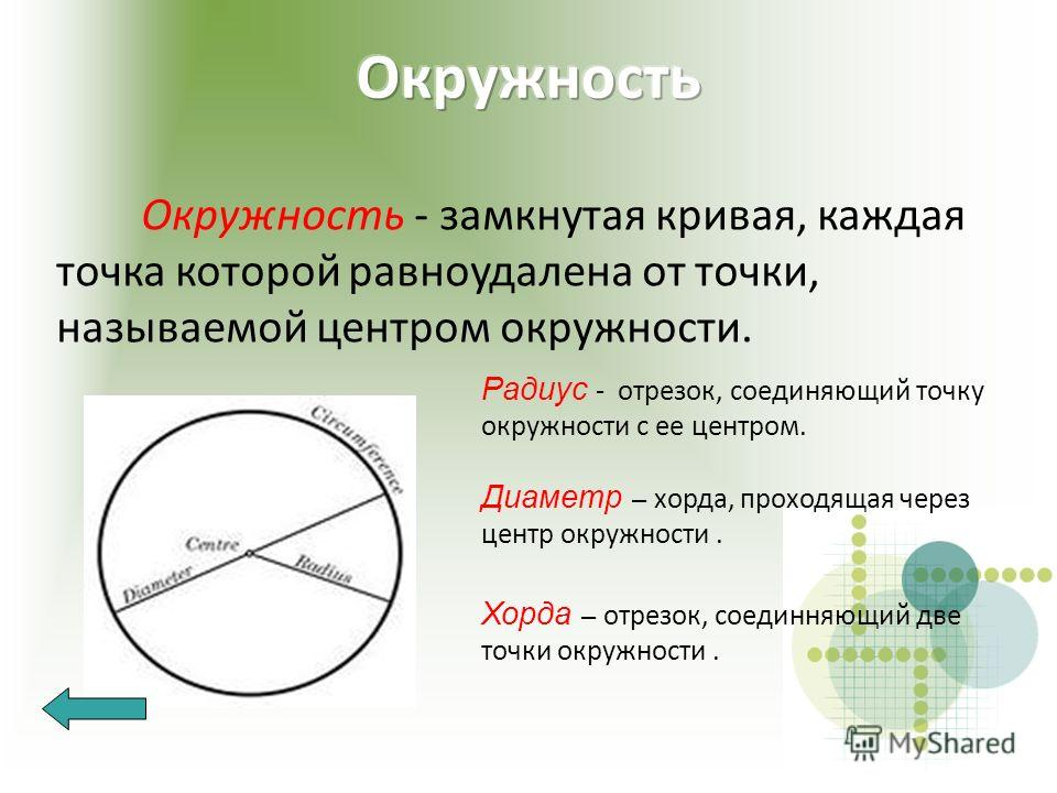Окружность - замкнутая кривая, каждая точка которой равноудалена от точки, называемой центром окружности. Радиус - отрезок, соединяющий точку окружности с ее центром. Хорда – отрезок, соединяющий две точки окружности. Диаметр – хорда, проходящая чере