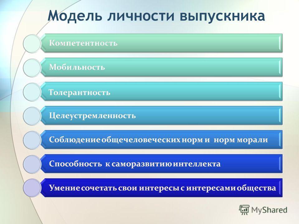 Модель личности выпускника