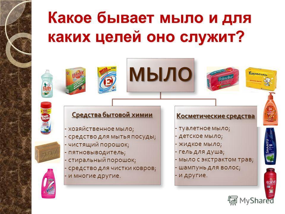 Какое бывает мыло и для каких целей оно служит? МЫЛО Средства бытовой химии - хозяйственное мыло ; - средство для мытья посуды ; - чистящий порошок ; - пятновыводитель ; - стиральный порошок ; - средство для чистки ковров ; - и многие другие. Космети