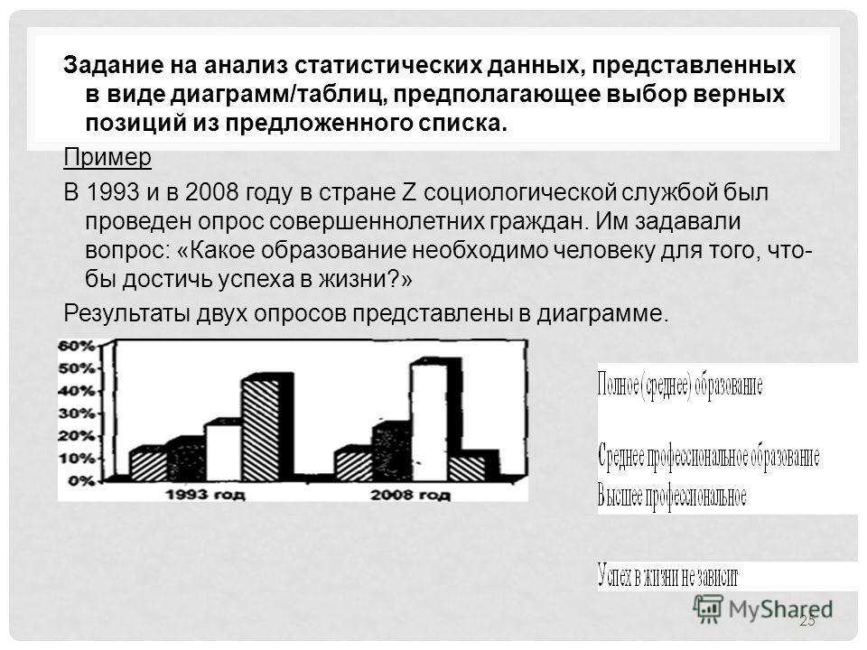 25 Задание на анализ статистических данных, представленных в виде диаграмм/таблиц, предполагающее выбор верных позиций из предложенного списка. Пример В 1993 и в 2008 году в стране Z социологической службой был проведен опрос совершеннолетних гражда