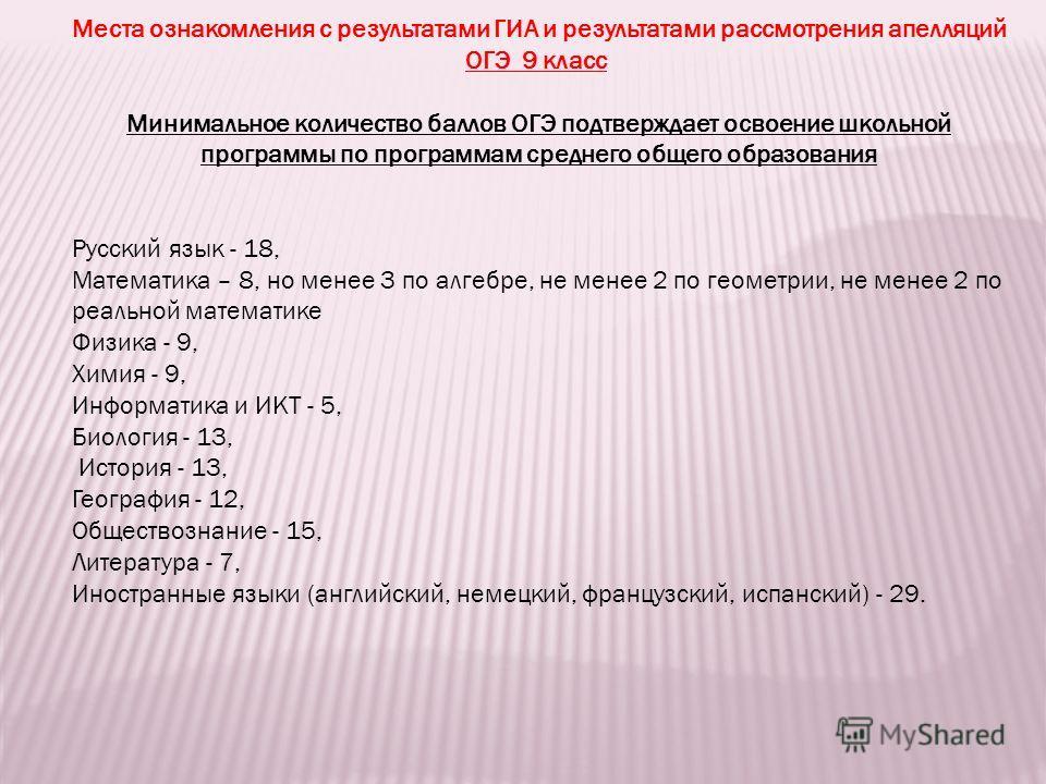 Места ознакомления с результатами ГИА и результатами рассмотрения апелляций ОГЭ 9 класс Минимальное количество баллов ОГЭ подтверждает освоение школьной программы по программам среднего общего образования Русский язык - 18, Математика – 8, но менее 3