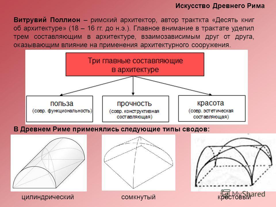 Витрувий Поллион – римский архитектор, автор трактата «Десять книг об архитектуре» (18 – 16 гг. до н.э.). Главное внимание в трактате уделил трем составляющим в архитектуре, взаимозависимым друг от друга, оказывающим влияние на применения архитектурн