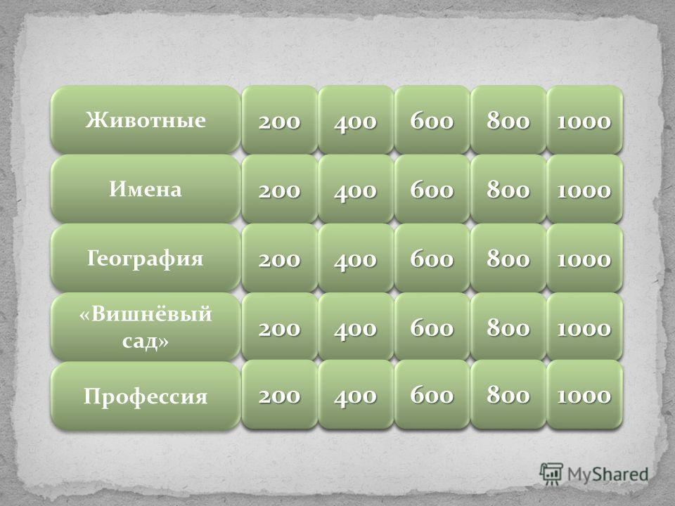 Животные Имена География Рассказы 2 раунд «Чеховский» Профессия