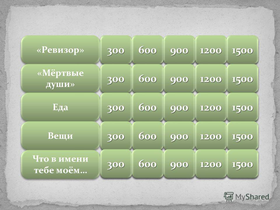 «Ревизор» «Мёртвые души» Еда Вещи Что в имени тебе моём… 3 раунд «Гоголевский»
