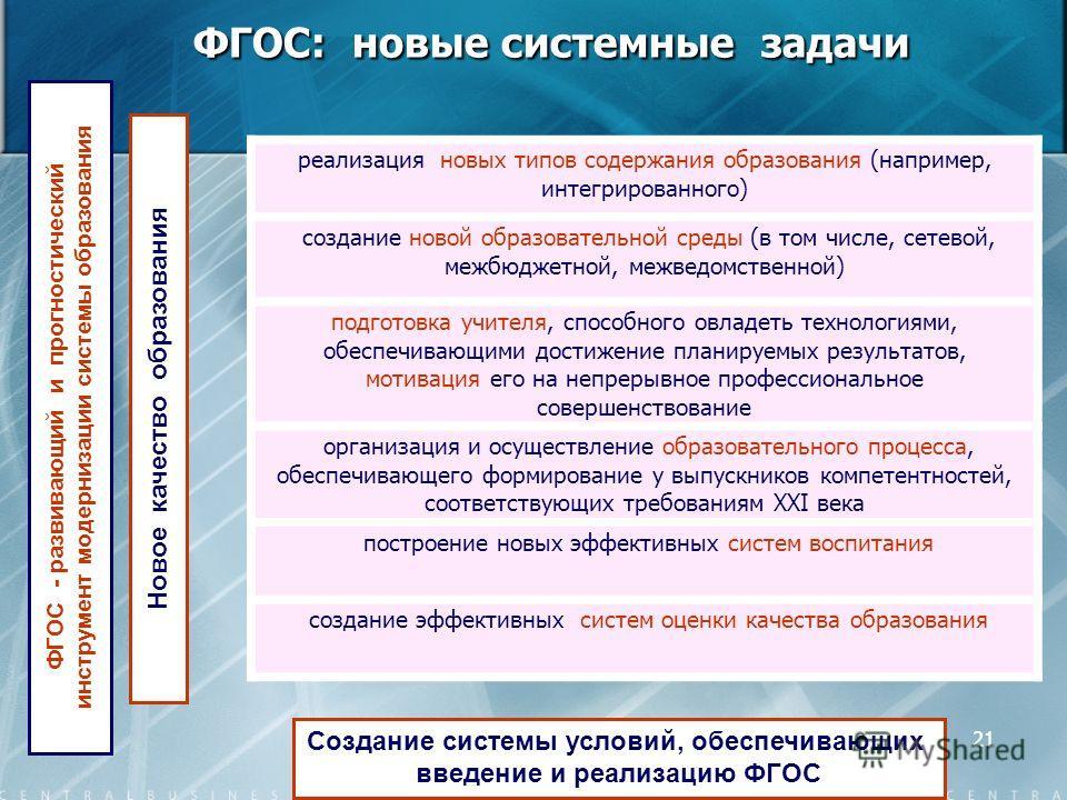 21 ФГОС: новые системные задачи ФГОС: новые системные задачи Создание системы условий, обеспечивающих введение и реализацию ФГОС реализация новых типов содержания образования (например, интегрированного) создание новой образовательной среды (в том чи