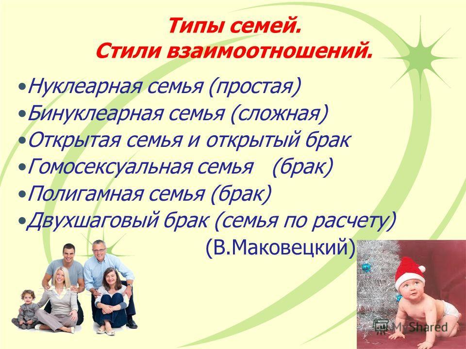 Типы семей. Стыли взаимоотношений. Нуклеарная семья (простая) Бинуклеарная семья (сложная) Открытая семья и открытый брак Гомосексуальная семья (брак) Полигамная семья (брак) Двухшаговый брак (семья по расчету) (В.Маковецкий)