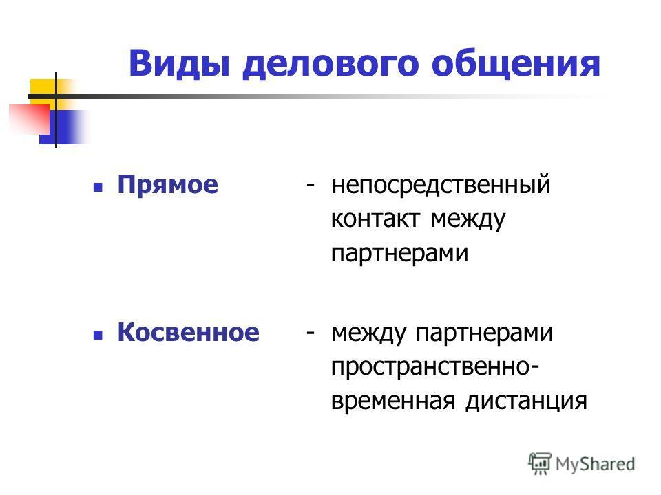 Виды делового общения Прямое Косвенное - непосредственный контакт между партнерами - между партнерами пространственно- временная дистанция