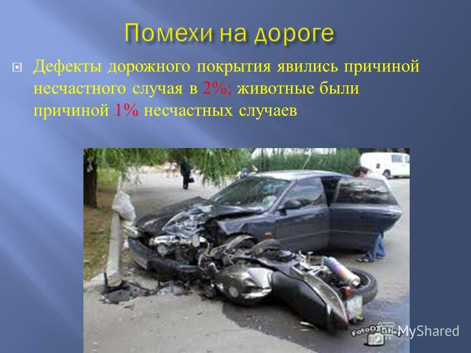 Дефекты дорожного покрытия явились причиной несчастного случая в 2%; животные были причиной 1% несчастных случаев