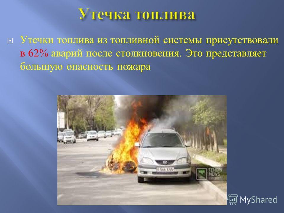 Утечки топлива из топливной системы присутствовали в 62% аварий после столкновения. Это представляет большую опасность пожара