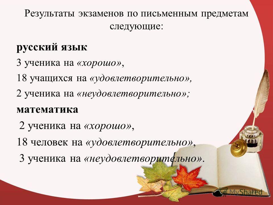 Результаты экзаменов по письменным предметам следующие: русский язык 3 ученика на «хорошо», 18 учащихся на «удовлетворительно», 2 ученика на «неудовлетворительно»; математика 2 ученика на «хорошо», 18 человек на «удовлетворительно», 3 ученика на «неу