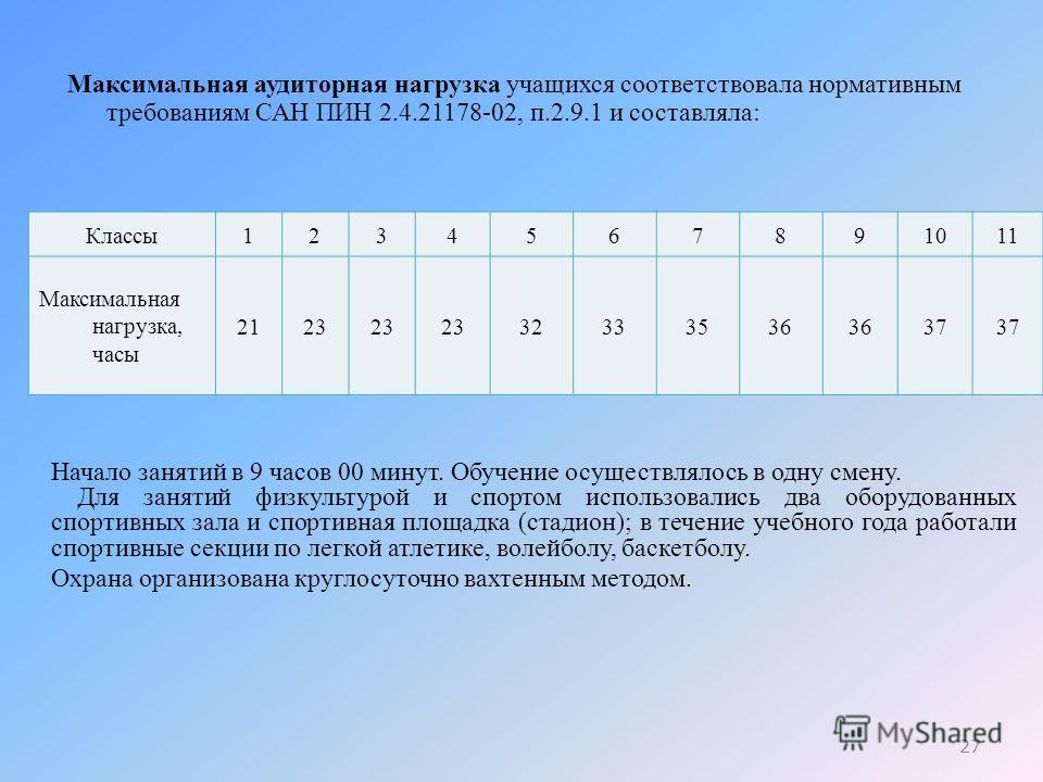 Максимальная аудиторная нагрузка учащихся соответствовала нормативным требованиям САН ПИН 2.4.21178-02, п.2.9.1 и составляла: Классы 1234567891011 Максимальная нагрузка, часы 2123 32333536 37 27 Начало занятий в 9 часов 00 минут. Обучение осуществлял