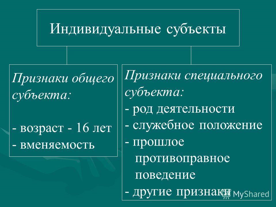 Квалифицированный состав Часть 2. Статья 20.11. КоАП Нарушение должностными лицами, ответственными за хранение и использование оружия, сроков постановки оружия на учет в ОВД - влечет наложение штрафа в размере от 1000 до 5000 рублей.