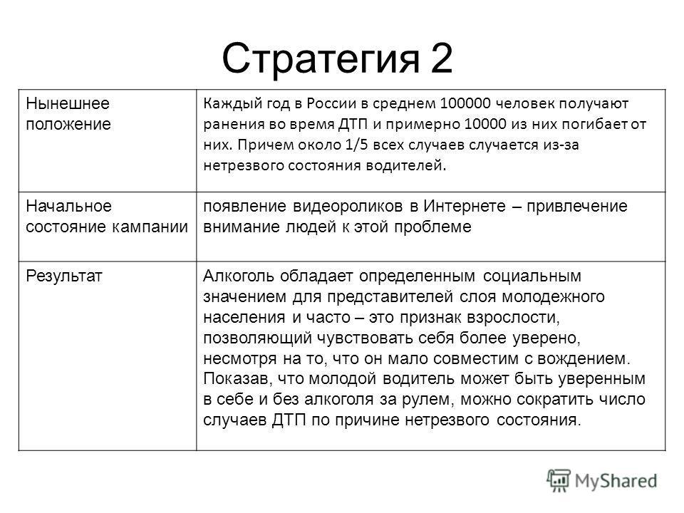 Стратегия 2 Нынешнее положение Каждый год в России в среднем 100000 человек получают ранения во время ДТП и примерно 10000 из них погибает от них. Причем около 1/5 всех случаев случается из-за нетрезвого состояния водителей. Начальное состояние кампа