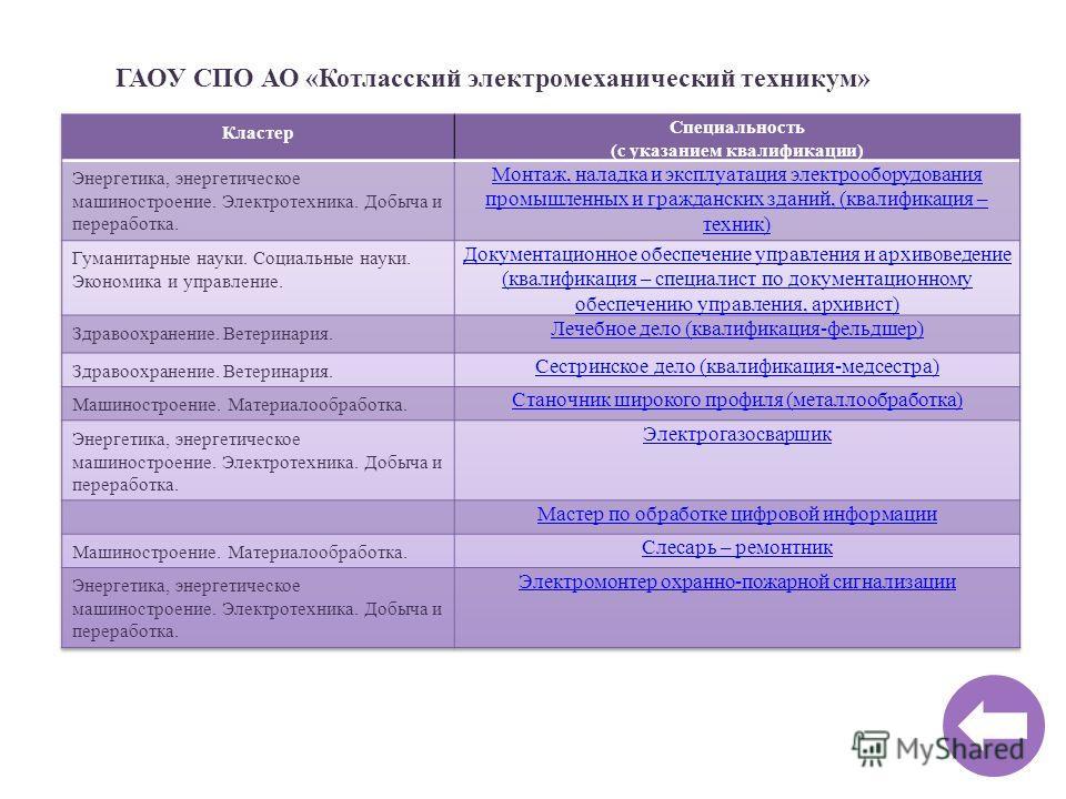 ГАОУ СПО АО «Котласский электромеханический техникум»