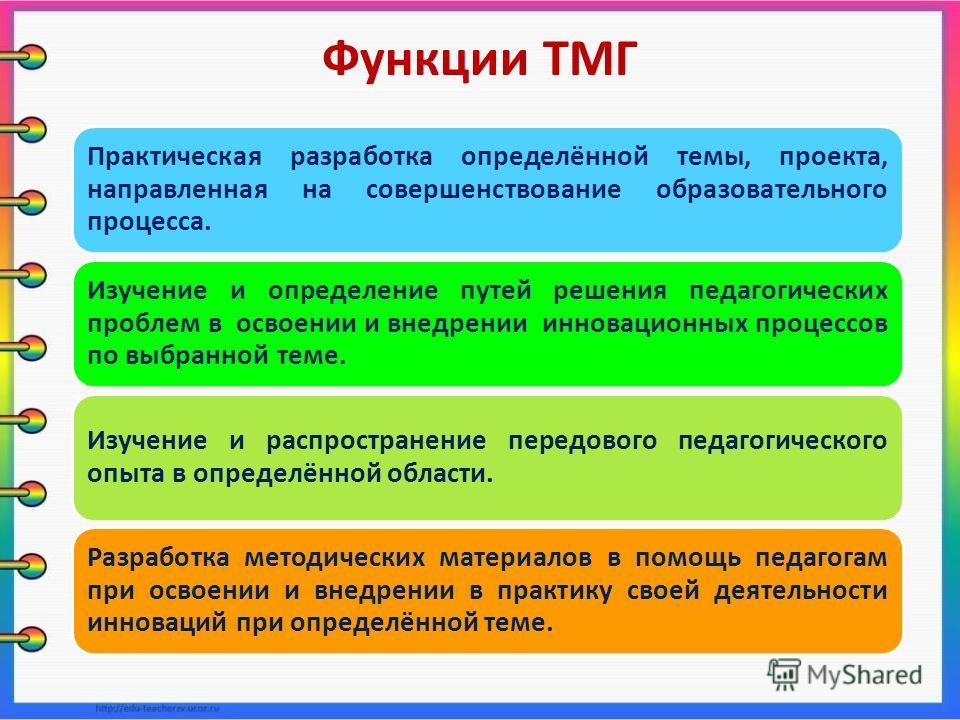 Функции ТМГ Практическая разработка определённой темы, проекта, направленная на совершенствование образовательного процесса. Изучение и определение путей решения педагогических проблем в освоении и внедрении инновационных процессов по выбранной теме.