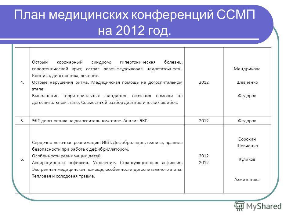 План медицинских конференций ССМП на 2012 год. 4. Острый коронарный синдром; гипертоническая болезнь, гипертонический криз; острая левожелудочковая недостаточность. Клиника, диагностика, лечение. Острые нарушения ритма. Медицинская помощь на догоспит