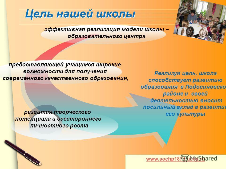www.themegallery.com Цель нашей школы развития творческого потенциала и всестороннего личностного роста предоставляющей учащимся широкие возможности для получения современного качественного образования, эффективная реализация модели школы – образоват