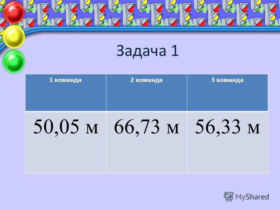 Задача 1 1 команда 2 команда 3 команда 50,05 м 66,73 м 56,33 м
