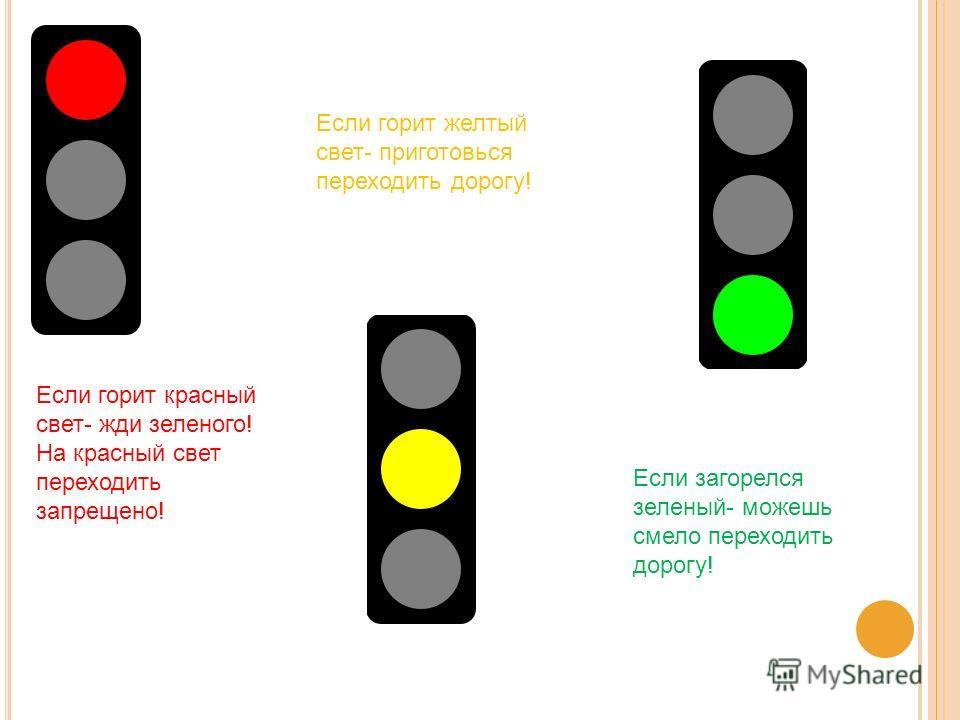Если горит красный свет- жди зеленого! На красный свет переходить запрещено! Если горит желтый свет- приготовься переходить дорогу! Если загорелся зеленый- можешь смело переходить дорогу!