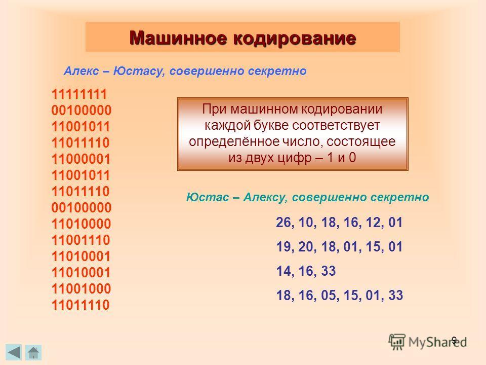 9 Машинное кодирование Алекс – Юстасу, совершенно секретно 11111111 00100000 11001011 11011110 11000001 11001011 11011110 00100000 11010000 11001110 11010001 11010001 11001000 11011110 26, 10, 18, 16, 12, 01 19, 20, 18, 01, 15, 01 14, 16, 33 18, 16,