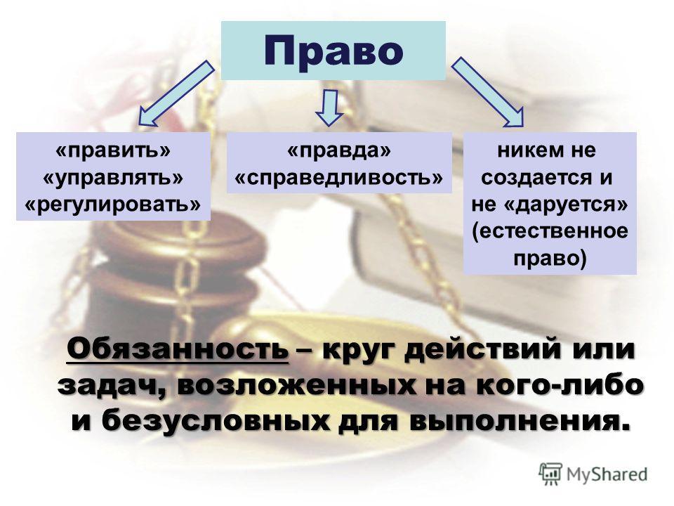 Право Обязанность – круг действий или задач, возложенных на кого-либо и безусловных для выполнения. «править» «управлять» «регулировать» «правда» «справедливость» никем не создается и не «даруется» (естественное право)