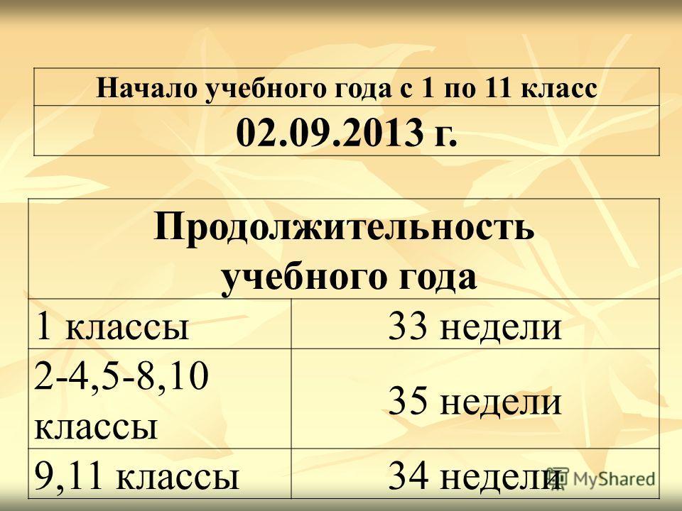 Начало учебного года с 1 по 11 класс 02.09.2013 г. Продолжительность учебного года 1 классы 33 недели 2-4,5-8,10 классы 35 недели 9,11 классы 34 недели