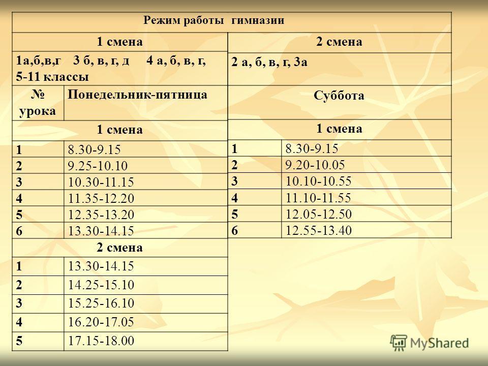 Режим работы 1 смена 1 а,б,в,г 3 б, в, г, д 4 а, б, в, г, 5-11 классы урока Понедельник-пятница 1 смена 18.30-9.15 29.25-10.10 310.30-11.15 411.35-12.20 512.35-13.20 613.30-14.15 2 смена 113.30-14.15 214.25-15.10 315.25-16.10 416.20-17.05 517.15-18.0
