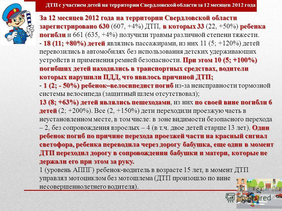 ДТП с участием детей на территории Свердловской области за 12 месяцев 2012 года За 12 месяцев 2012 года на территории Свердловской области зарегистрировано 630 в которых 33 ребенка погибли За 12 месяцев 2012 года на территории Свердловской области за