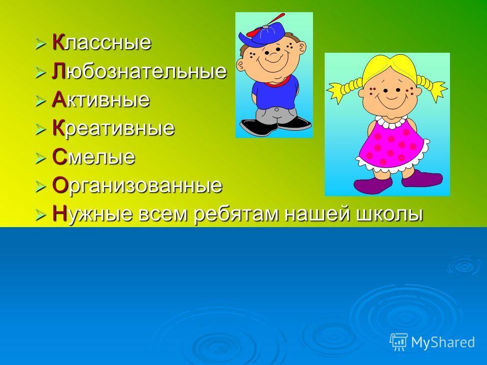 МБОУ СОШ 18 Первомайского района города Ростова-на-Дону