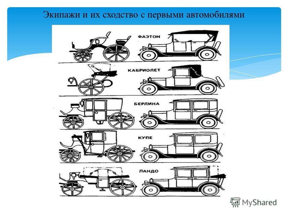 История развития транспорта. Первая повозка колесница паромобиль экипаж Первый автомобиль