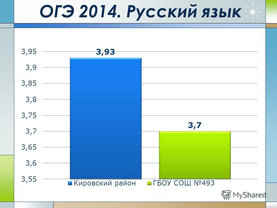 ОГЭ 2014. Русский язык